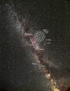 Область звездного неба, за которой наблюдает «Кеплер». Отмечены созвездия Лебедя (слева), Лиры (справа) и Орла (внизу).