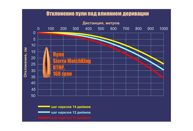 http://icdn.lenta.ru/images/2013/08/01/12/20130801120807250/pic_5b03ec9916e236708caceed29dfc4515.jpg
