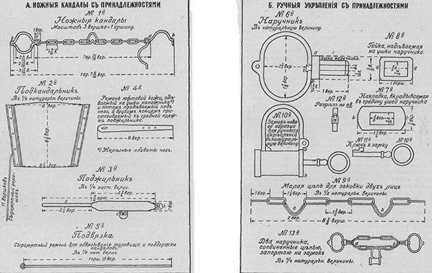 Конструкция ручных и ножных кандалов