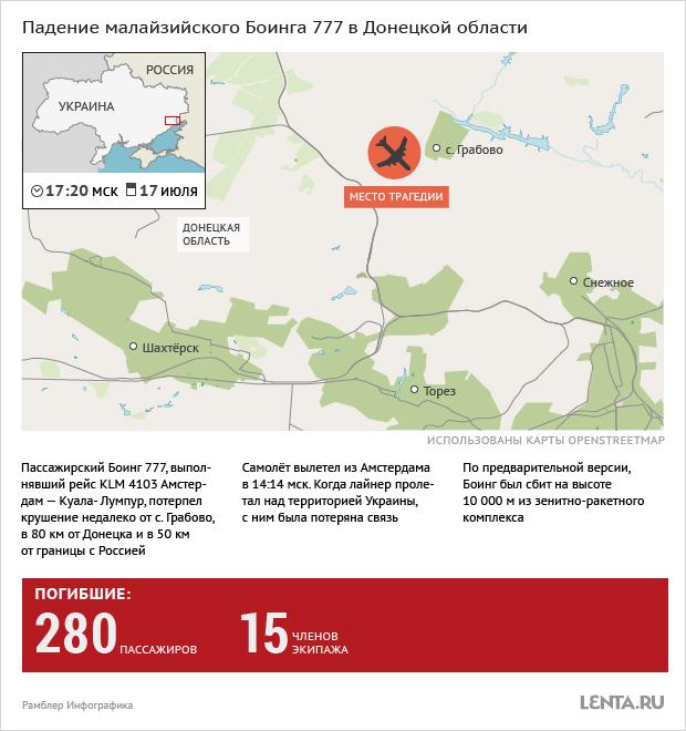 Ополченцы объявили перемирие с Киевом