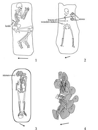 Схемы некоторых аномальных захоронений: из Злоты Пинчовской, Стары Замека, Цедыни и Радома.