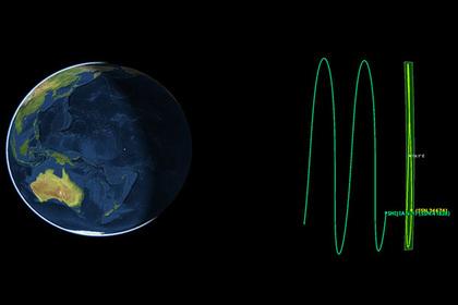 Космический аппарат-убийца догнал европейский спутник