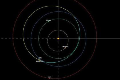 К Земле приблизится астероид-призрак