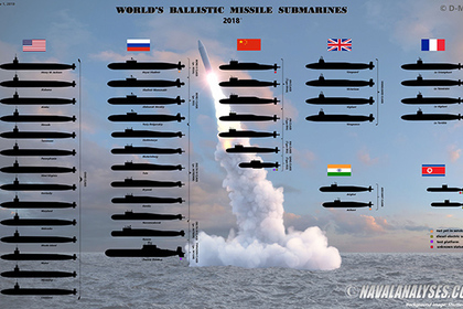 Все подлодки с ядерным оружием уместили на одной картинке