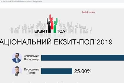 На Украине случайно опубликовали данные итогового экзитпола