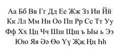 ТАТАРСКИЙ АЛФАВИТ. Фото с сайта wikipedia.org