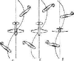 Штопор - неуправляемое движение самолета по спиральной траектории малого радиуса на закритических углах атаки. Различают прямой, обратный и плоский штопоры (слева направо). Иллюстрация с сайта kummolovo.ru