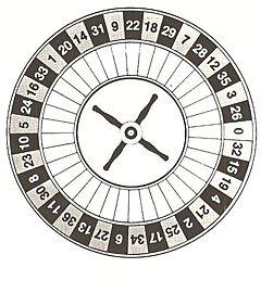 Стол и колесо для игры в рулетку (Нажмите, чтобы увеличить)