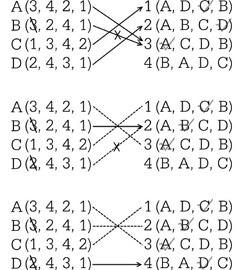 Схема выбора в рамках алгоритма Гейла-Шепли(Нажмите чтобы увеличить)