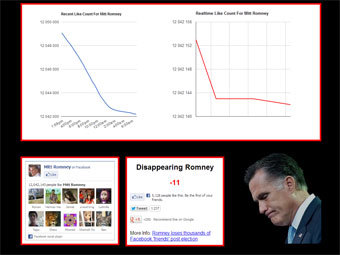 Скриншот сайта disappearingromney.com