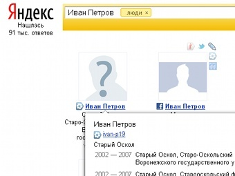 Скриншот сайта people.yandex.ru