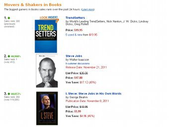 "Скриншот страницы ""Movers & Shakers in Books"" на amazon.com"
