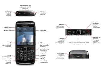 Скриншот из описания BlackBerry Pearl 3G