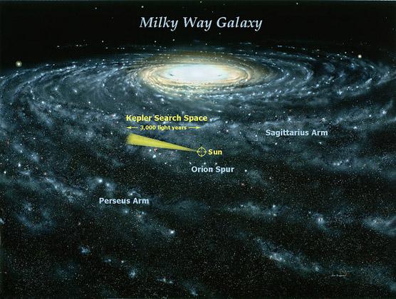 Глубина просвечиваемого телескопом пространства составляет три тысячи световых лет. При этом он смотрит в сторону от центра Млечного Пути.