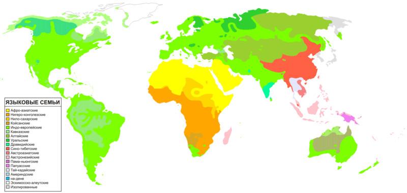 Современные языковые семьи