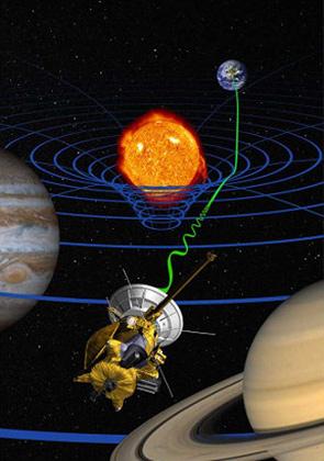 Электромагнитная волна и отклонение ее траектории вблизи массивного тела