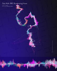 Визуализация звукового ландшафта одной из прогулок Суэйна.