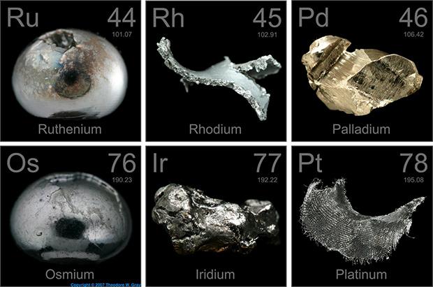 Редкоземельные металлы — ключевой компонент продукции высоких технологий