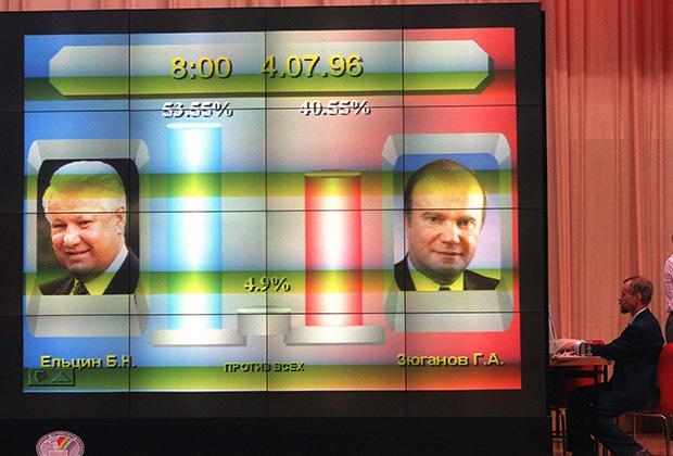 Информационная панель в штабе выборов, 1996 год