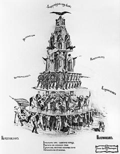 Политический плакат. Издание «Союза русских социалистов-революционеров» в Женеве, 1901 год