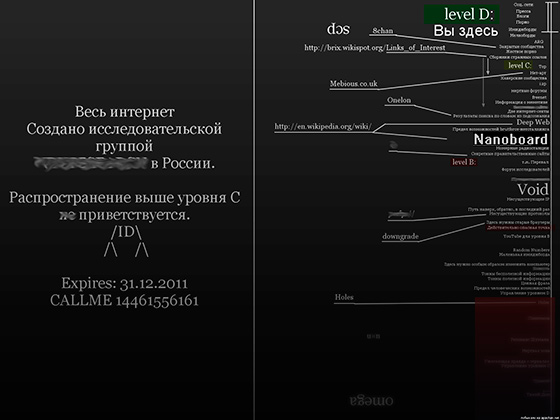 Карта-иллюстратора теории уровней интернета.