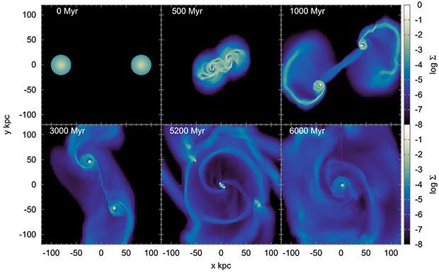 Эволюция газовой компоненты сливающихся галактик в рамках гипотезы MOND без привлечения темной материи. Результаты показывают хорошее качественное согласие с наблюдениями