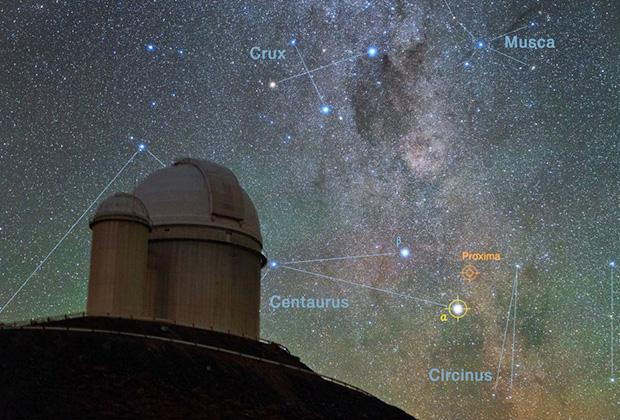 Расположение тройной звезды на небесной сфере