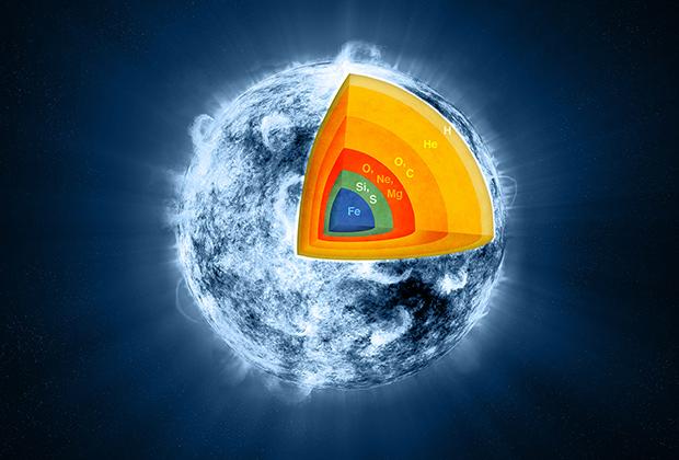 Предполагаемое строение сверхновой Кассиопея A перед ее взрывом