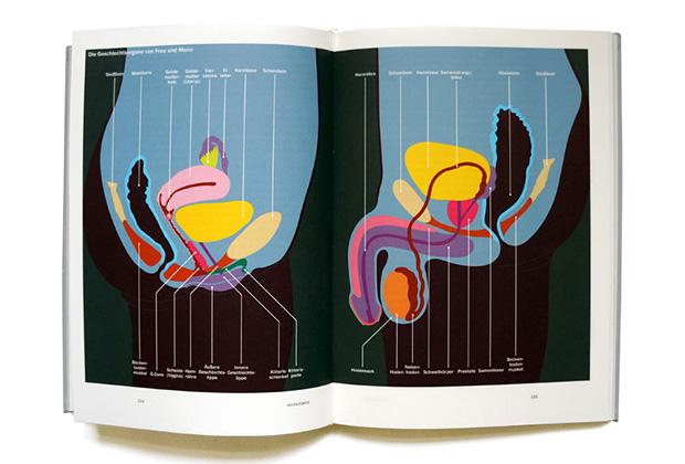 Иллюстрация к книге Анн-Марлен Хеннинг «Make Love»