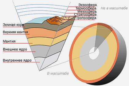 Доказано истончение земной коры