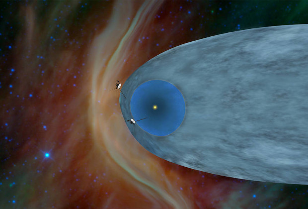 Местоположение станций Voyager 1 и Voyager 2 относительно гелиосферы (в представлении художника)
