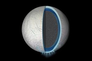 Модель внутреннего строения Энцелада с глобальным подповерхностным океаном