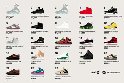 Самые дорогие кроссовки Nike оценили в 32 тысячи долларов  Стиль ... c8e31dcbd306a