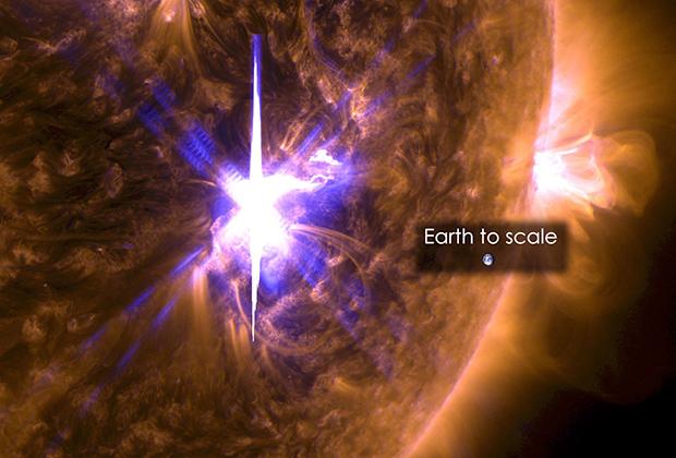Сравнение размеров солнечной вспышки и Земли