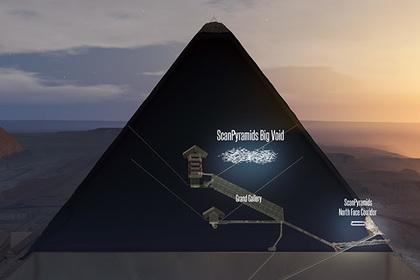 Внутри пирамиды Хеопса найдена загадочная полость