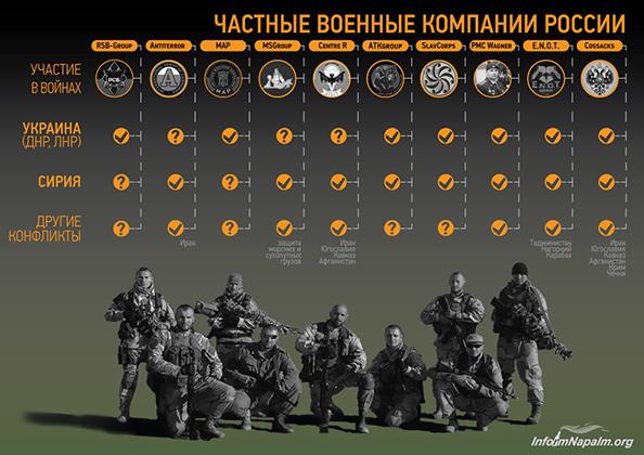 Инфографика, составленная сочувствующими Киеву экспертами в 2015 году