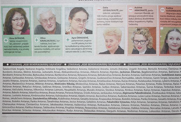 Репродукция газеты