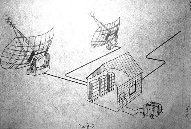 Схемы монтажа наземной станции приема и передачи информации на «Е-1».
