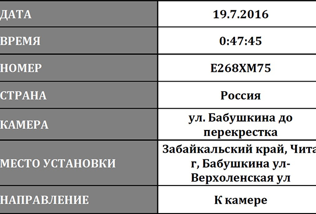 Фото из материалов уголовного дела: автомобиль Красноярова, замеченный неподалеку от места расстрела Романа Чипизубова.