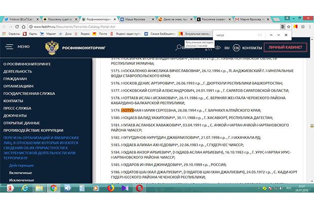 Список экстремистов с Марией Мотузной