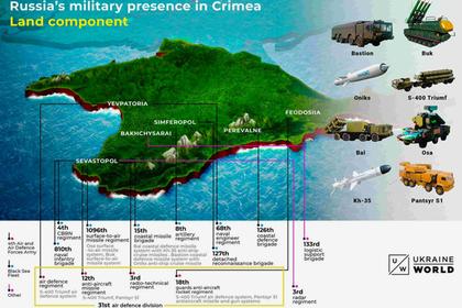 Российское оружие в Крыму показали на карте
