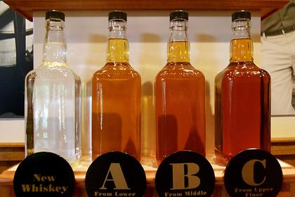 Каждая десятая бутылка виски «до давно минувшего 1900-ого года