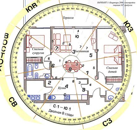 Схема зонирования помещения