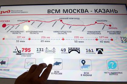 В руководстве одобрили ВСМ между Москвой иНижним Новгородом, пишет Ъ