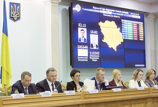 Председатель Центральной избирательной комиссии Украины Татьяна Слипачук (третья слева) во время оглашения итогов выборов президента Украины