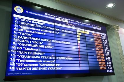 ЦИК Украины не смог вовремя объявить результаты выборов в Раду