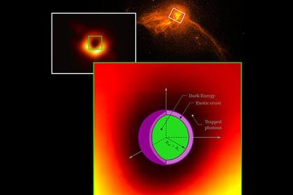 Подтверждено существование звезд из темной энергии