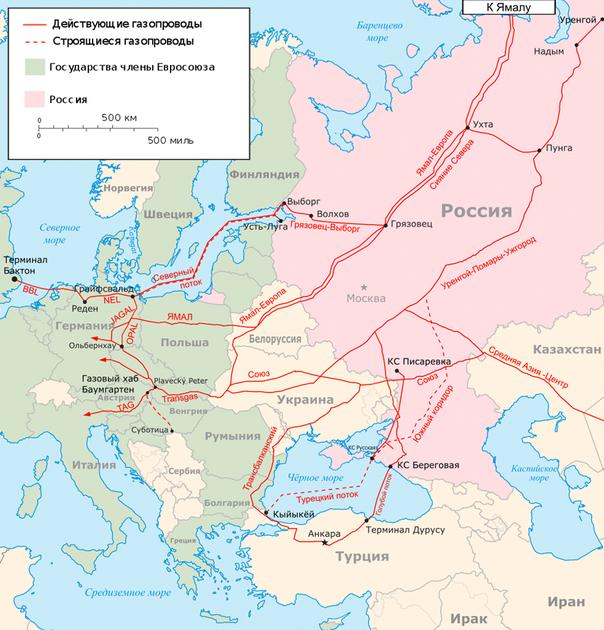 Схема газотранспортной системы Европы