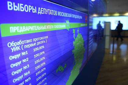 Россияне захотели голосовать на выборах онлайн