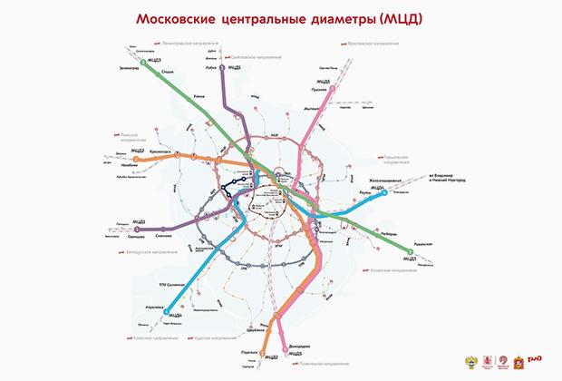 Схема МЦД – Станции на карте Московских Центральных Диаметров